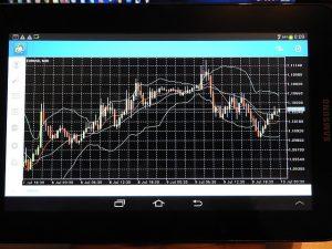 trading binario strategie